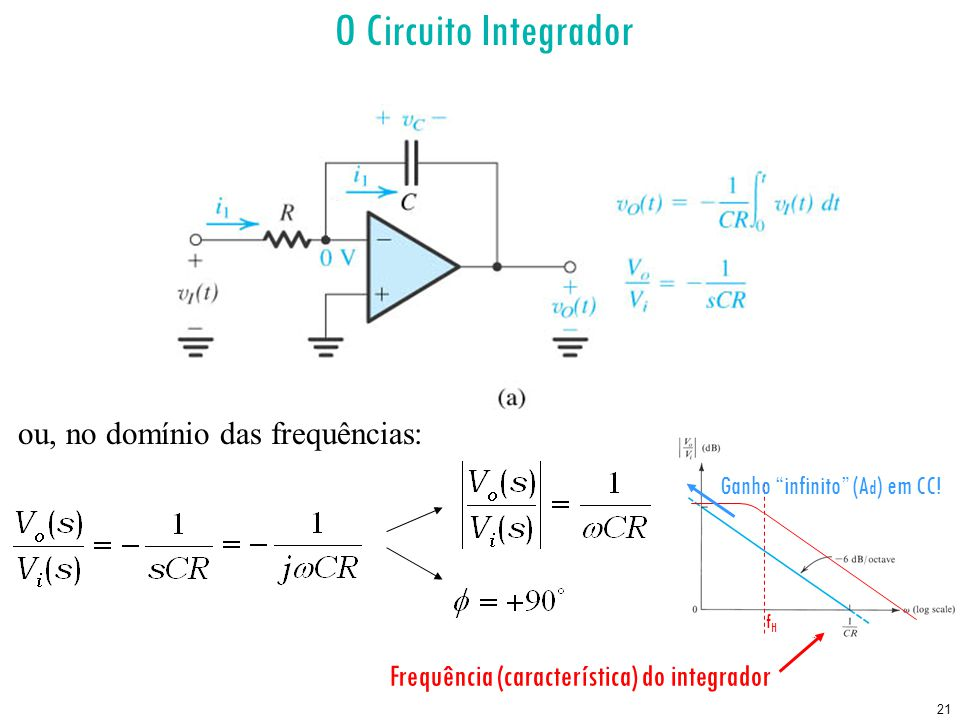 O Circuito Integrador ou, no domínio das frequências: