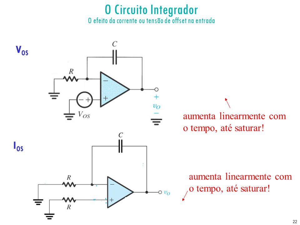 O efeito da corrente ou tensão de offset na entrada