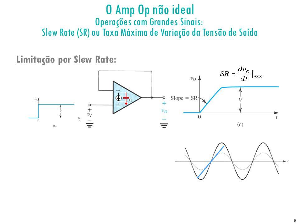 O Amp Op não ideal Operações com Grandes Sinais: Slew Rate (SR) ou Taxa Máxima de Variação da Tensão de Saída.