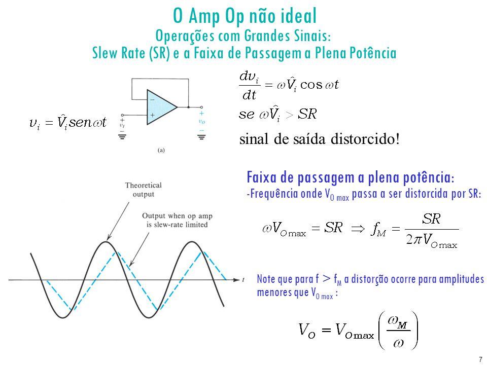 O Amp Op não ideal Operações com Grandes Sinais: Slew Rate (SR) e a Faixa de Passagem a Plena Potência.