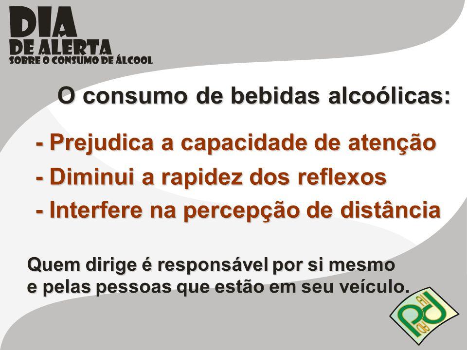 O consumo de bebidas alcoólicas: