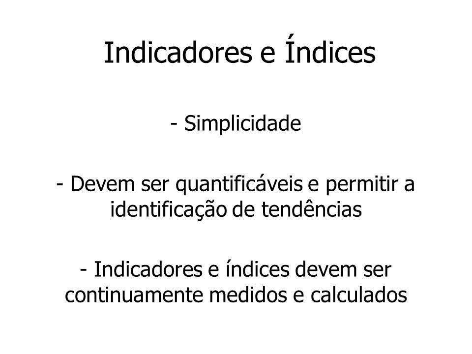 Indicadores e Índices Simplicidade