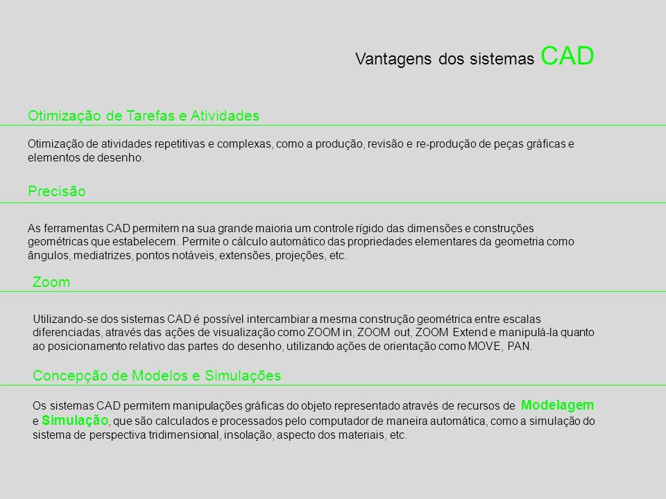 Vantagens dos sistemas CAD