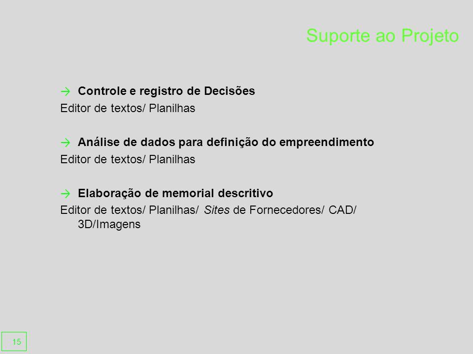 Suporte ao Projeto Controle e registro de Decisões