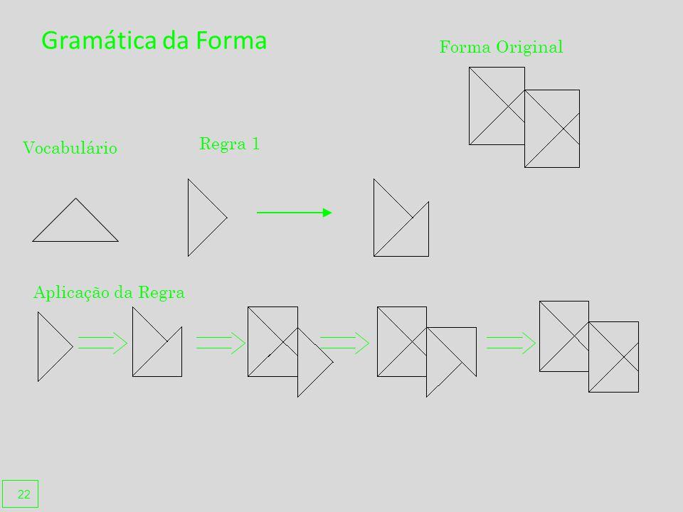 Gramática da Forma Forma Original Regra 1 Vocabulário