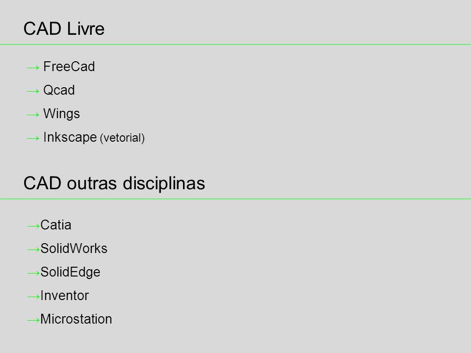 CAD outras disciplinas