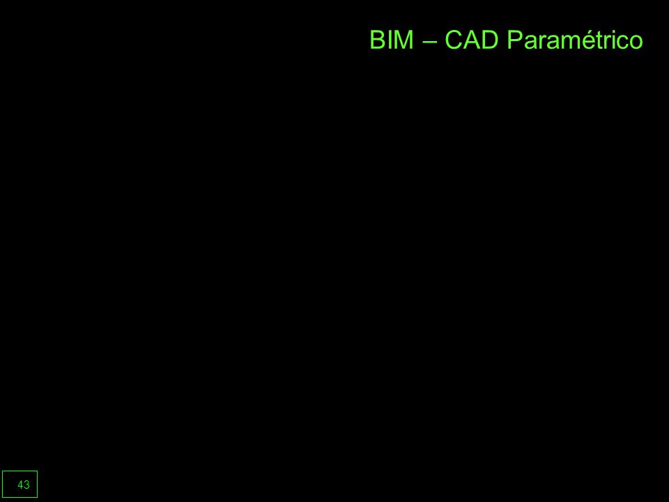 BIM – CAD Paramétrico