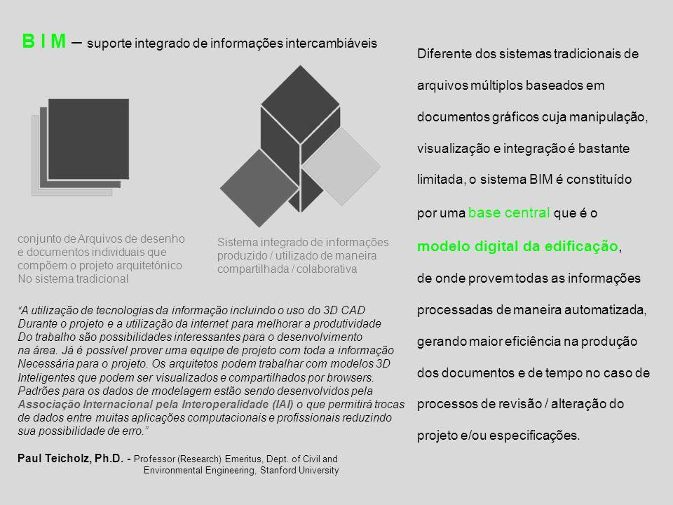 B I M – suporte integrado de informações intercambiáveis
