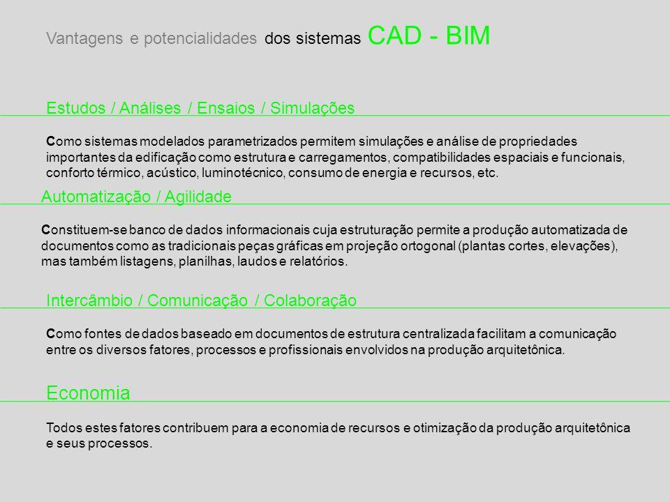 Economia Vantagens e potencialidades dos sistemas CAD - BIM