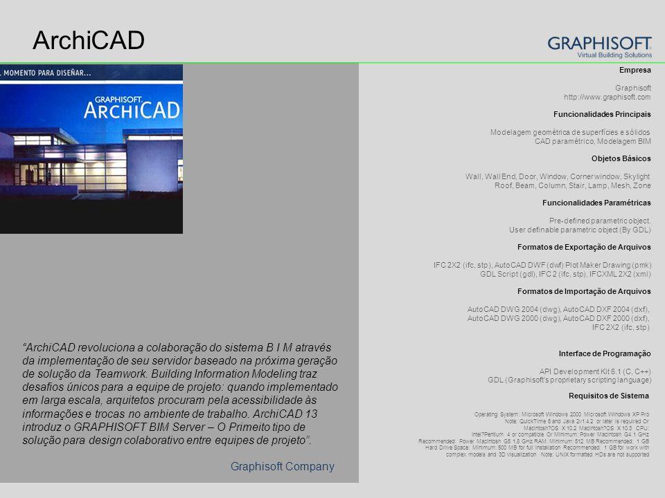 ArchiCAD Empresa. Graphisoft http://www.graphisoft.com. Funcionalidades Principais. Modelagem geométrica de superfícies e sólidos.