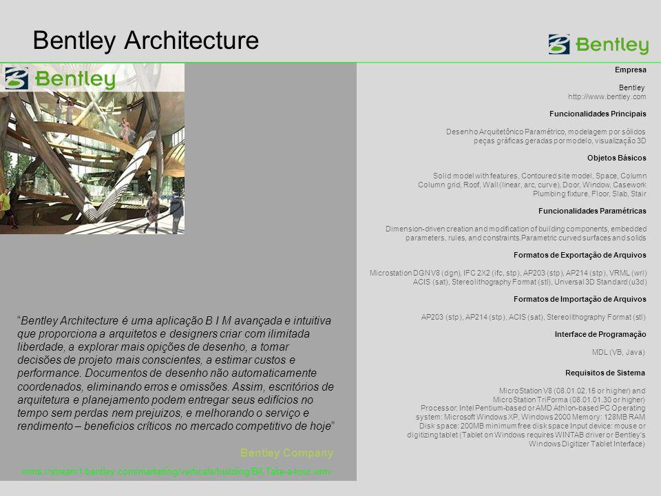 Bentley Architecture Empresa. Bentley. http://www.bentley.com. Funcionalidades Principais.