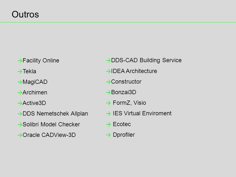 Outros Facility Online DDS-CAD Building Service Tekla