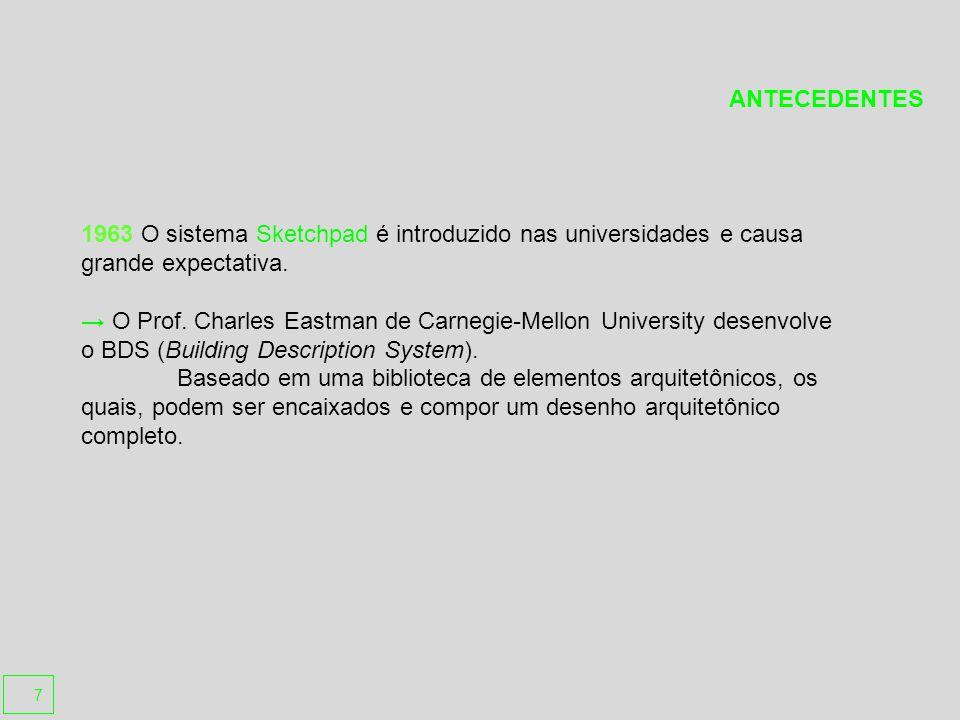 ANTECEDENTES 1963 O sistema Sketchpad é introduzido nas universidades e causa grande expectativa.