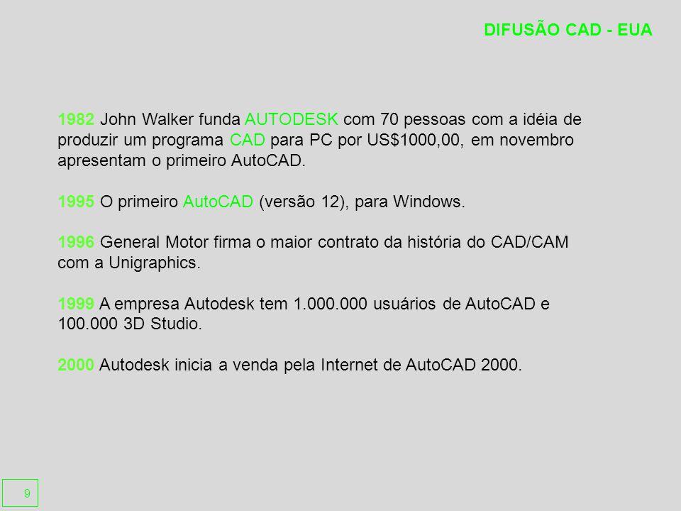 DIFUSÃO CAD - EUA