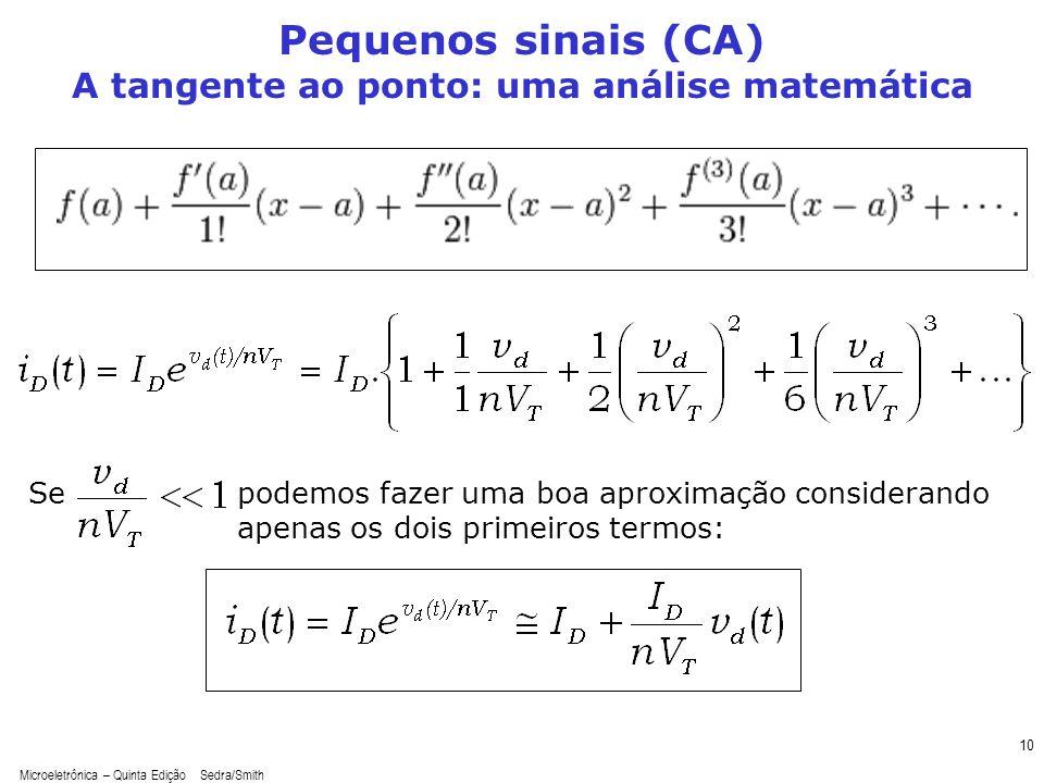 Pequenos sinais (CA) A tangente ao ponto: uma análise matemática
