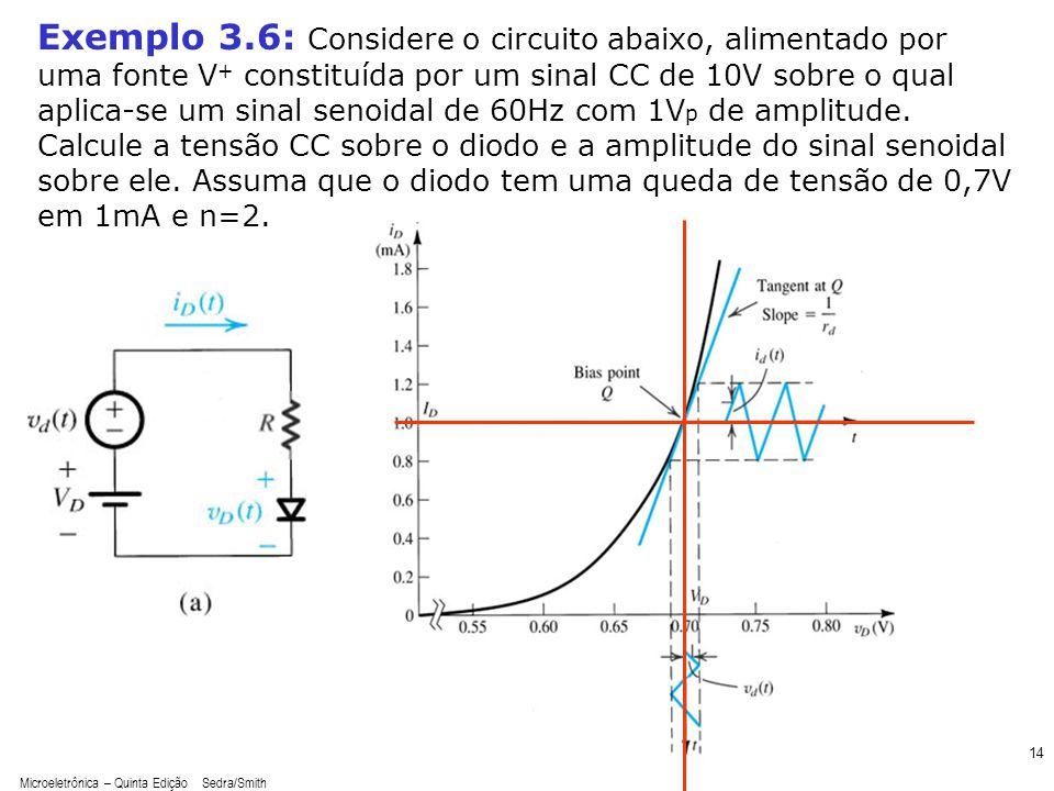 Exemplo 3.6: Considere o circuito abaixo, alimentado por uma fonte V+ constituída por um sinal CC de 10V sobre o qual aplica-se um sinal senoidal de 60Hz com 1Vp de amplitude. Calcule a tensão CC sobre o diodo e a amplitude do sinal senoidal sobre ele. Assuma que o diodo tem uma queda de tensão de 0,7V em 1mA e n=2.