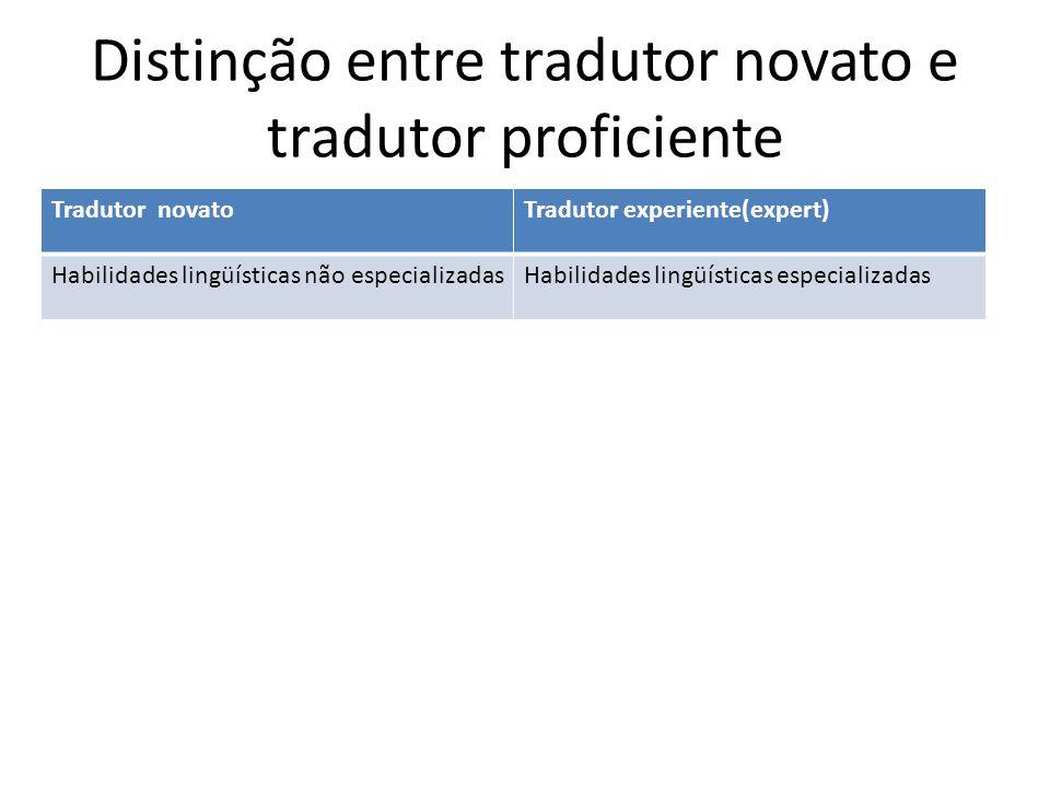 Distinção entre tradutor novato e tradutor proficiente