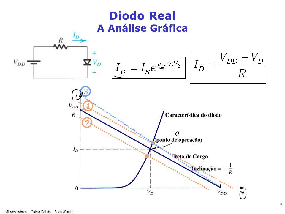 Diodo Real A Análise Gráfica 3 1 2 sedr42021_0310.jpg