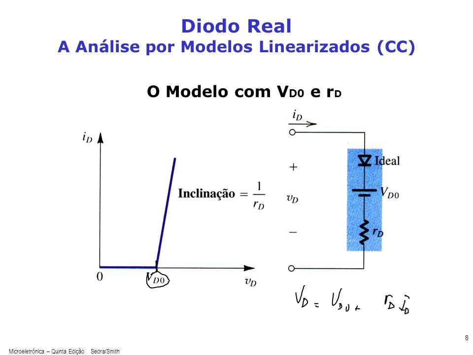 A Análise por Modelos Linearizados (CC)