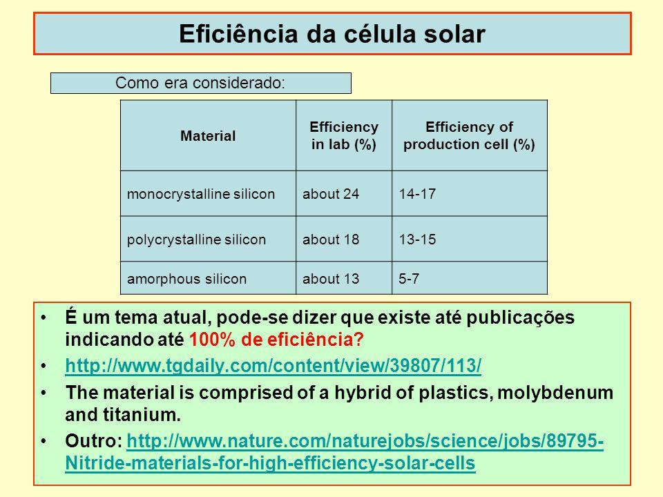 Eficiência da célula solar