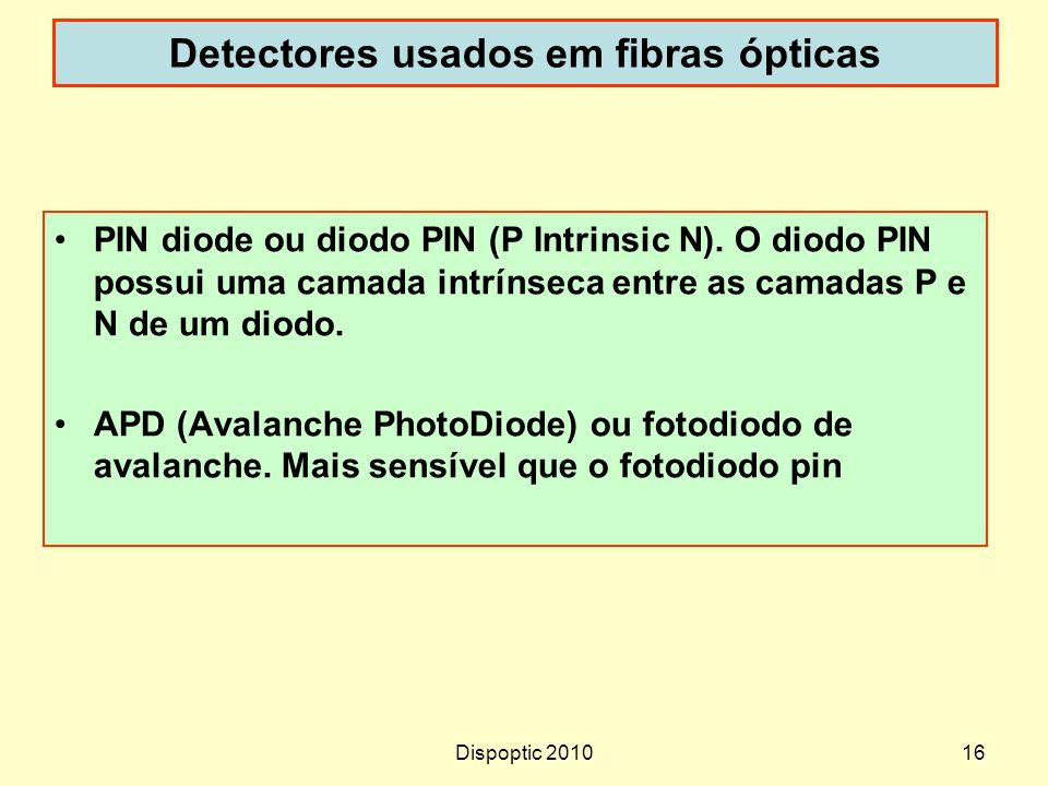 Detectores usados em fibras ópticas