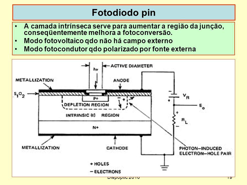 Fotodiodo pin A camada intrínseca serve para aumentar a região da junção, conseqüentemente melhora a fotoconversão.