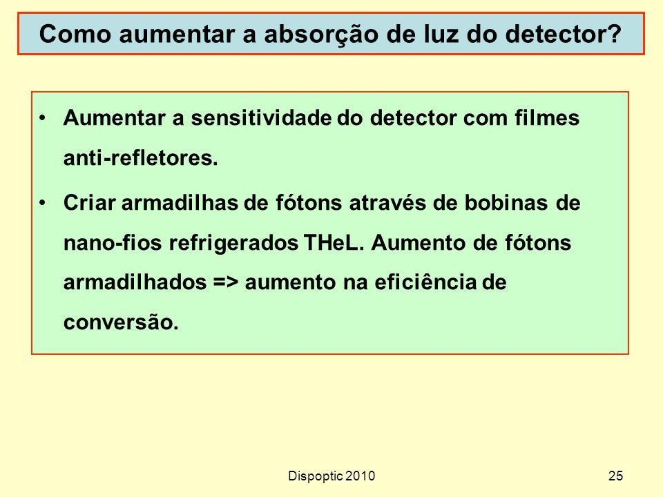 Como aumentar a absorção de luz do detector