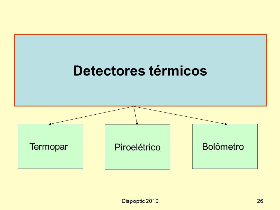 Detectores térmicos Termopar Piroelétrico Bolômetro Dispoptic 2010