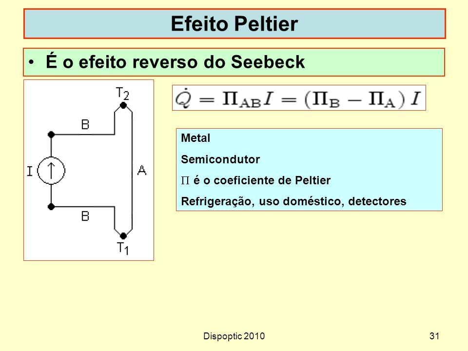 Efeito Peltier É o efeito reverso do Seebeck Metal Semicondutor