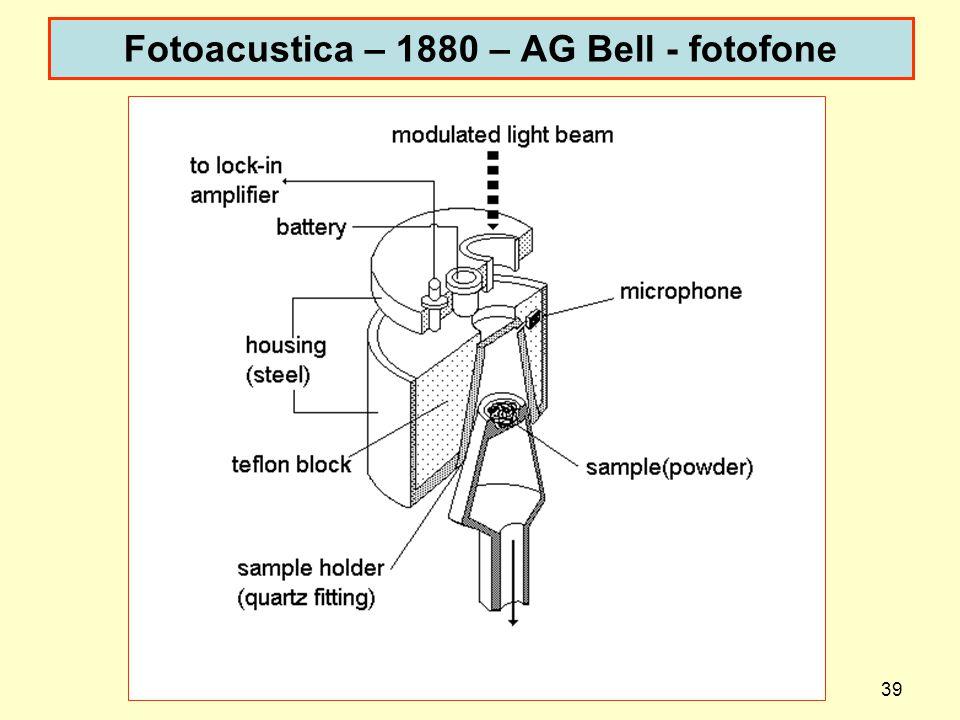 Fotoacustica – 1880 – AG Bell - fotofone