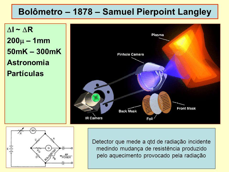 Bolômetro – 1878 – Samuel Pierpoint Langley