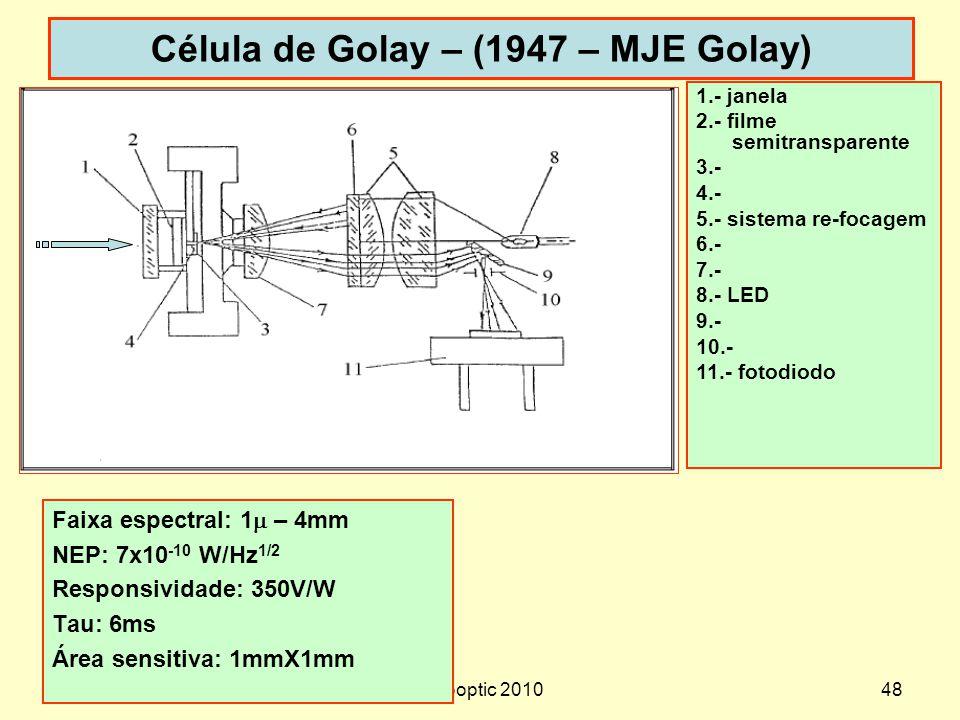Célula de Golay – (1947 – MJE Golay)
