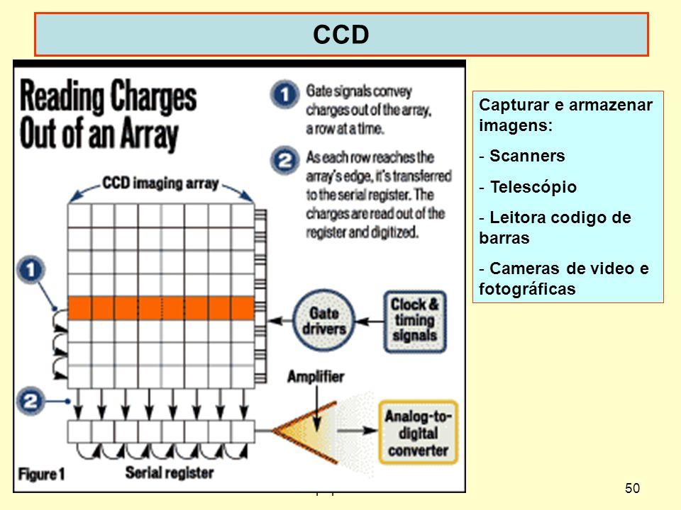 CCD Capturar e armazenar imagens: Scanners Telescópio
