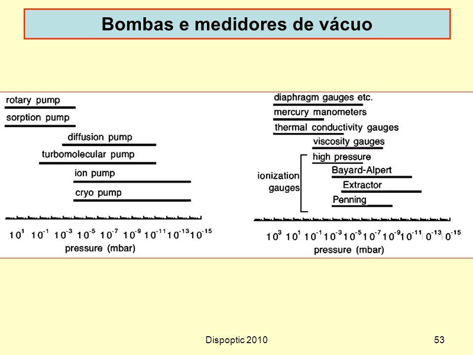 Bombas e medidores de vácuo