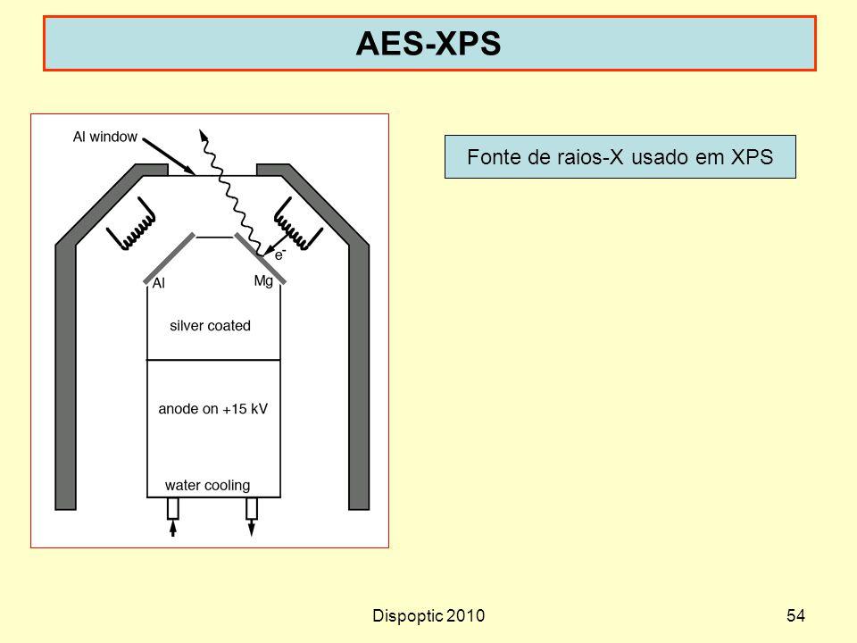 Fonte de raios-X usado em XPS