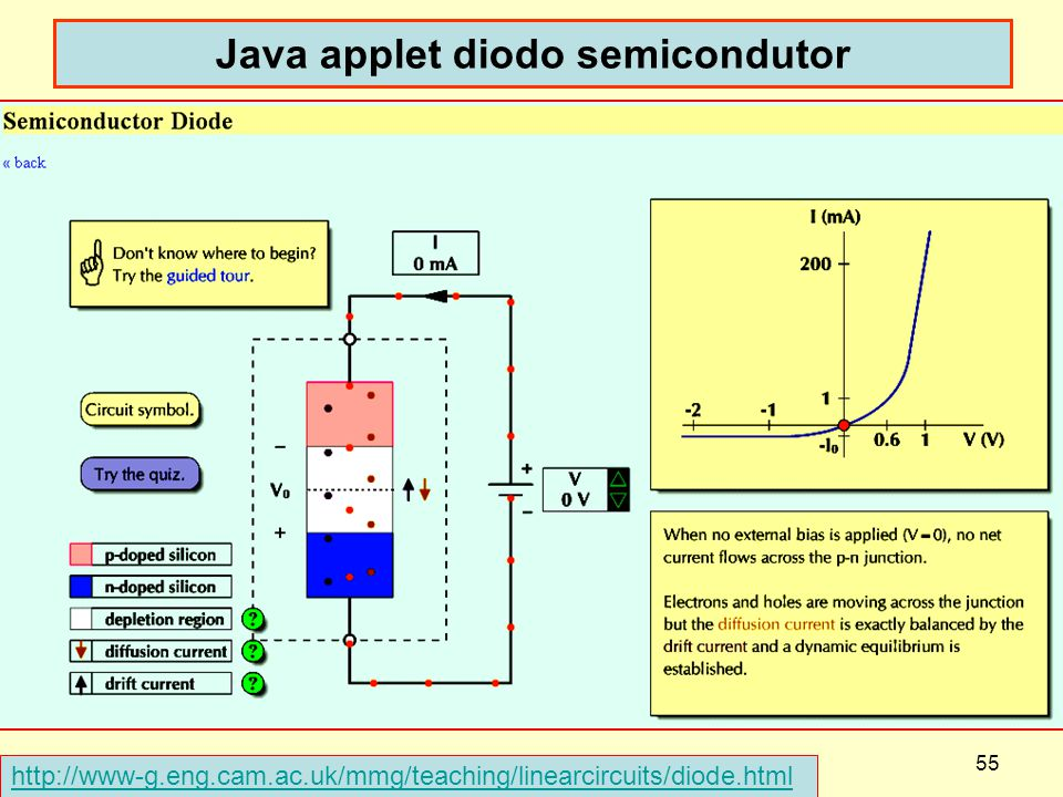 Java applet diodo semicondutor