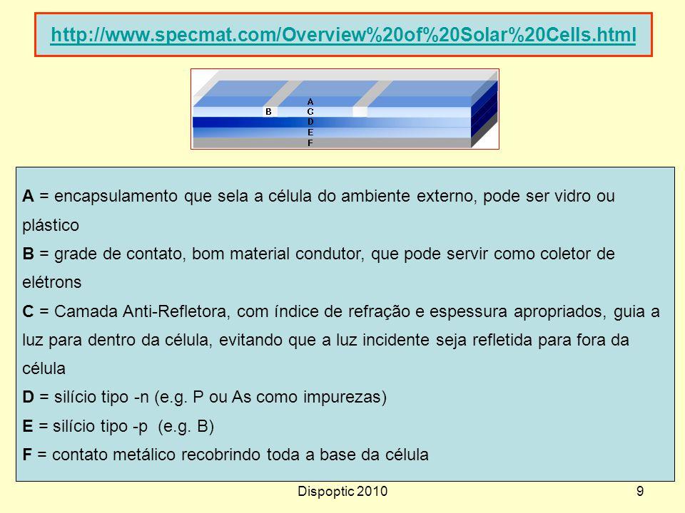 http://www.specmat.com/Overview%20of%20Solar%20Cells.html A = encapsulamento que sela a célula do ambiente externo, pode ser vidro ou plástico.