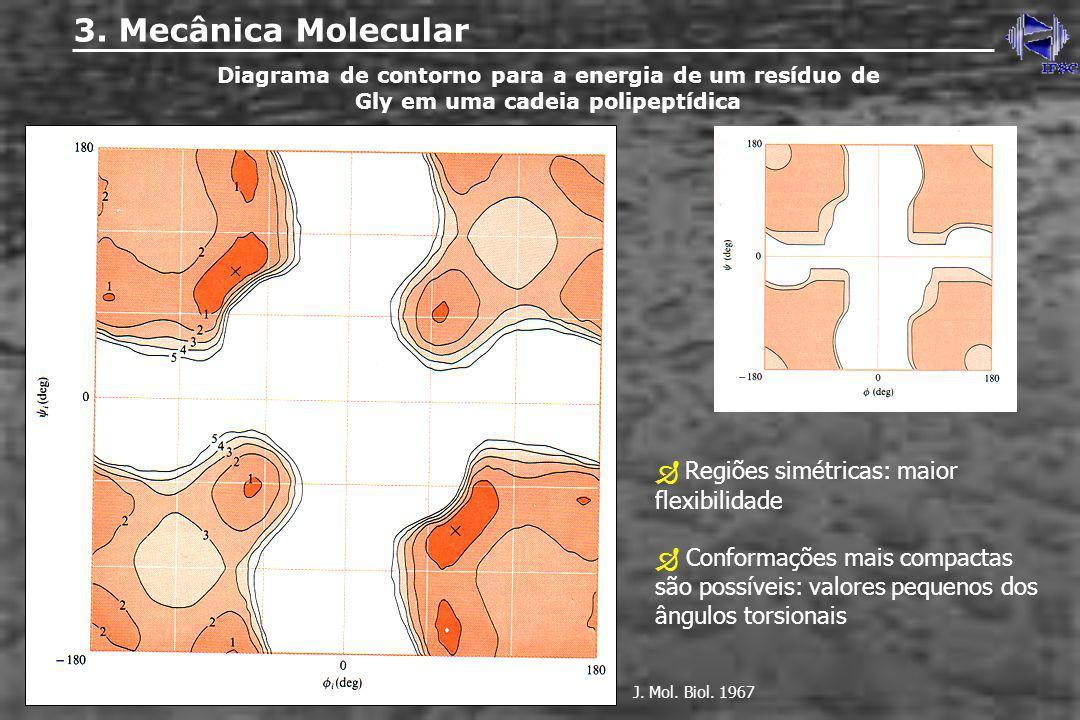3. Mecânica Molecular  Regiões simétricas: maior flexibilidade