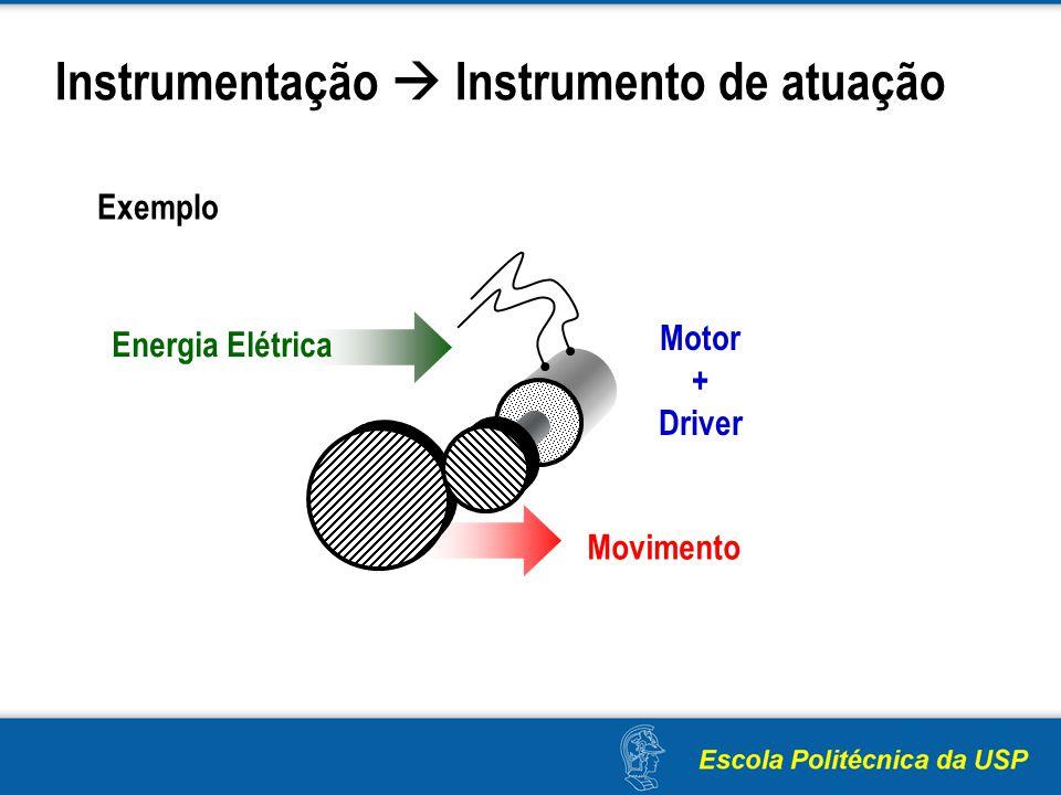 Instrumentação  Instrumento de atuação