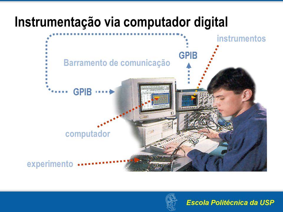 Instrumentação via computador digital