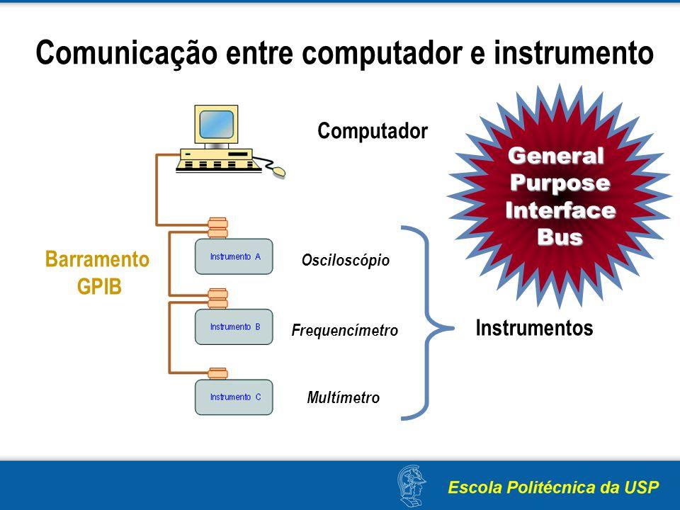 Comunicação entre computador e instrumento