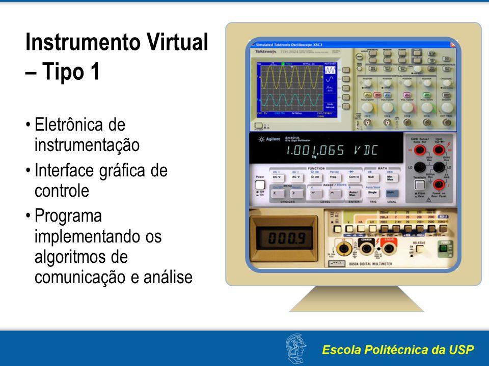 Instrumento Virtual – Tipo 1