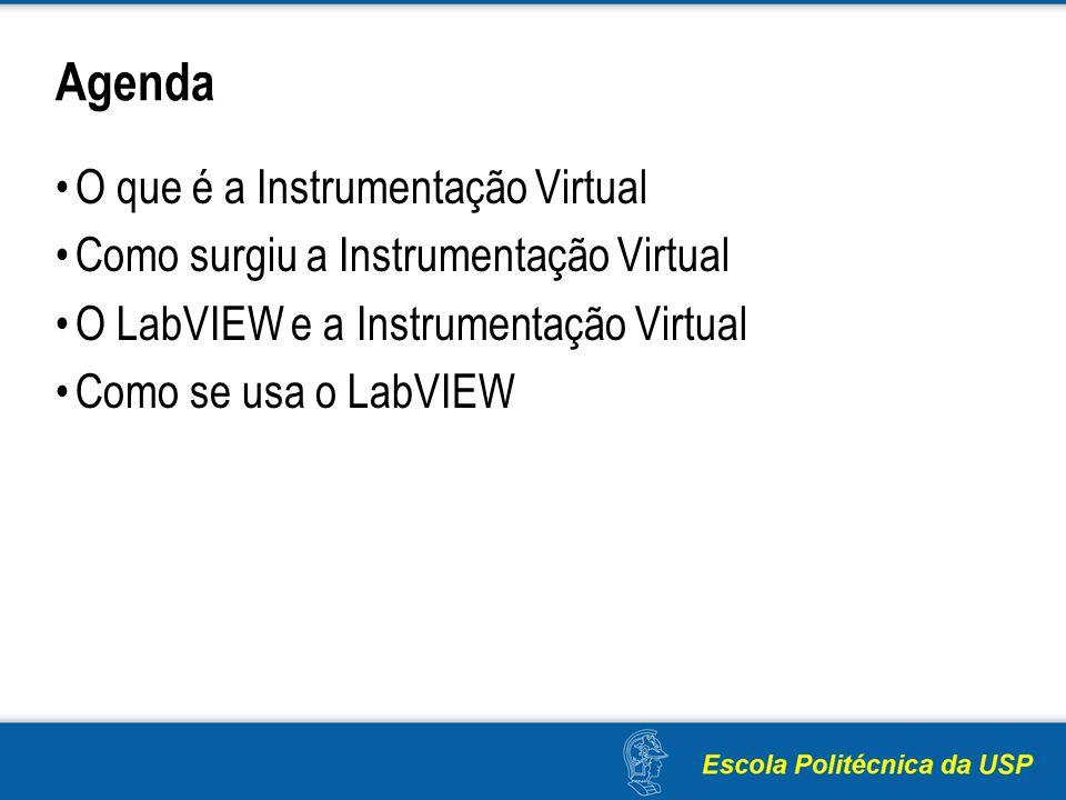 Agenda O que é a Instrumentação Virtual
