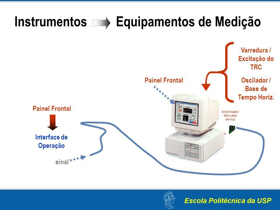 Instrumentos Equipamentos de Medição