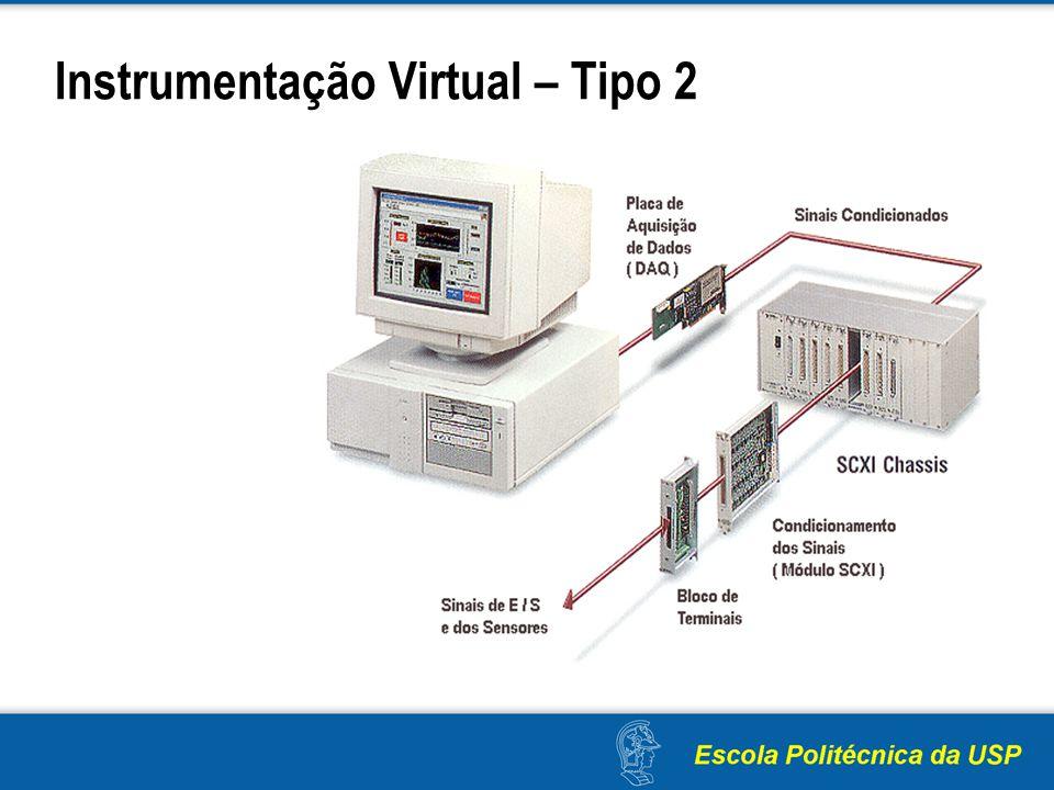 Instrumentação Virtual – Tipo 2