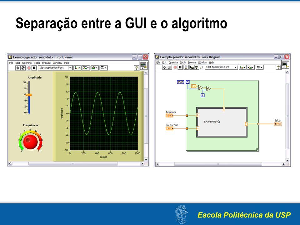 Separação entre a GUI e o algoritmo