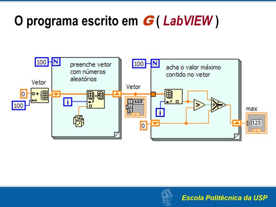 O programa escrito em G ( LabVIEW )
