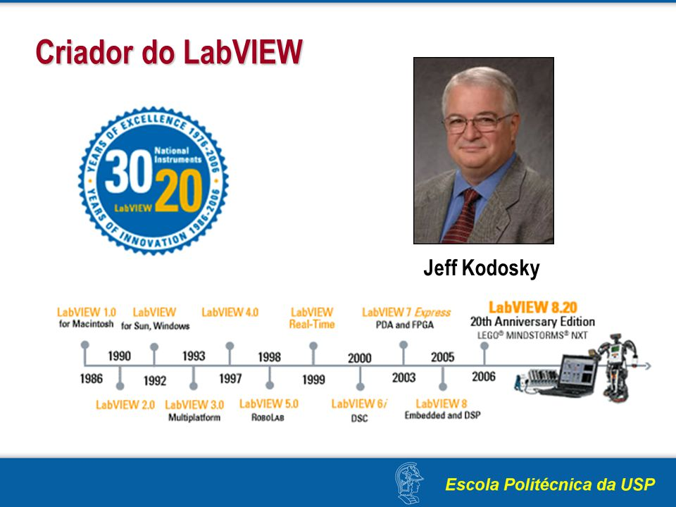Criador do LabVIEW Jeff Kodosky