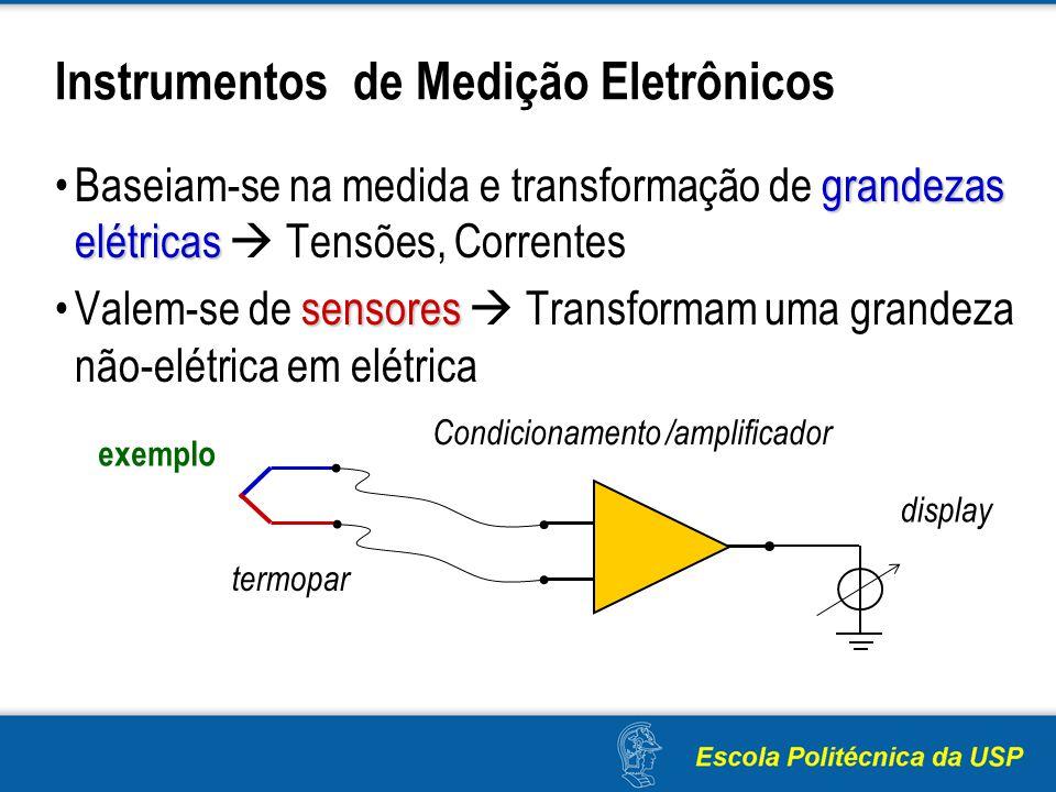 Instrumentos de Medição Eletrônicos