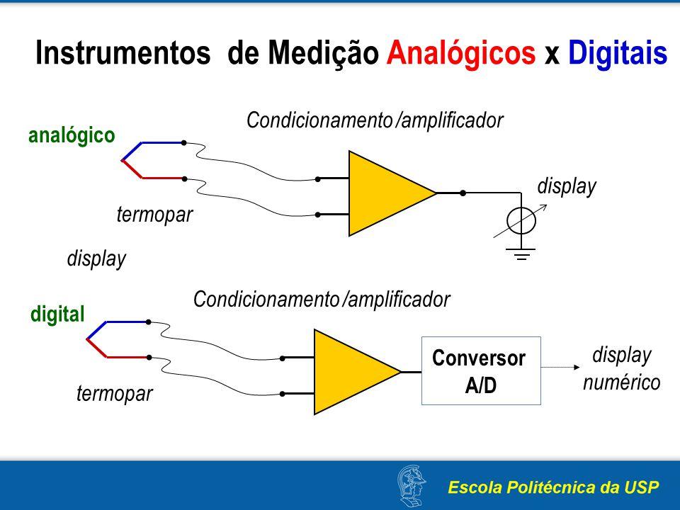 Instrumentos de Medição Analógicos x Digitais